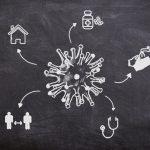 Pandemiaohjausryhmä: Harrastustoimintaan ei uusia rajoituksia